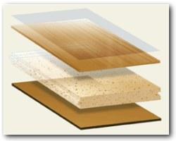 Laminate Flooring On Sale